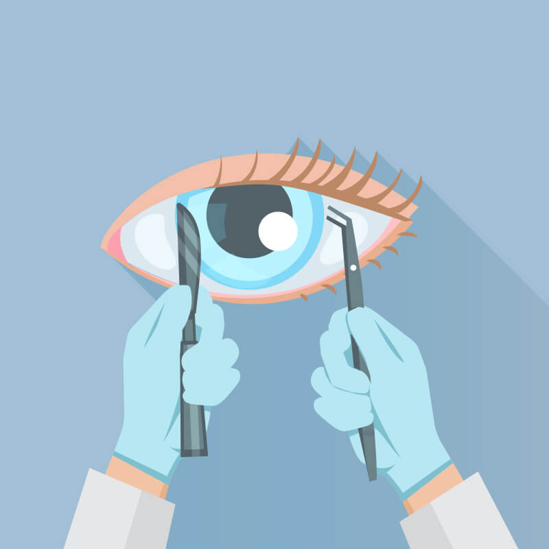 What is an Ophthalmologist?